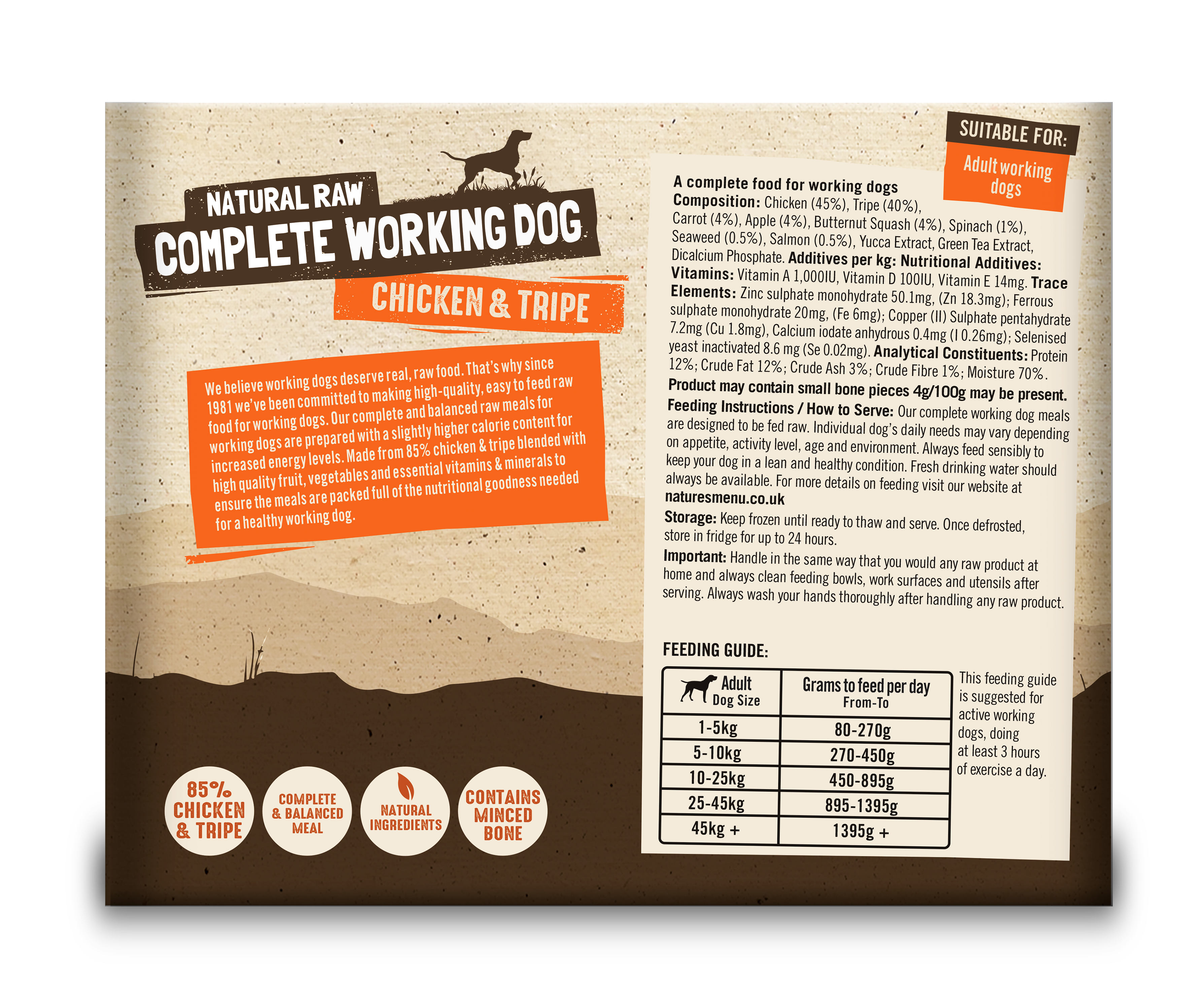 Natures Menu Working Dog Chicken & Tripe 2x500g Back of Pack